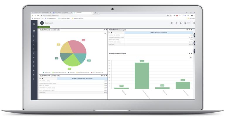 SELFPLANNING analizza il tuo portafoglio clienti-fornitori
