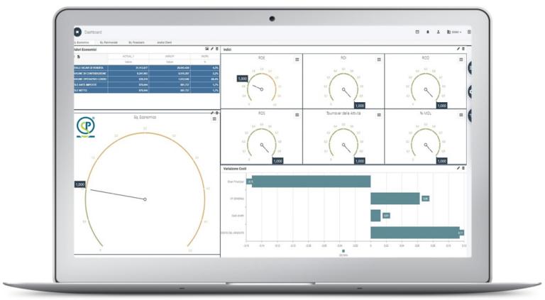 Analisi per indici: la valutazione sintetica e oggettiva della tua azienda. Con SELFPLANNING puoi.