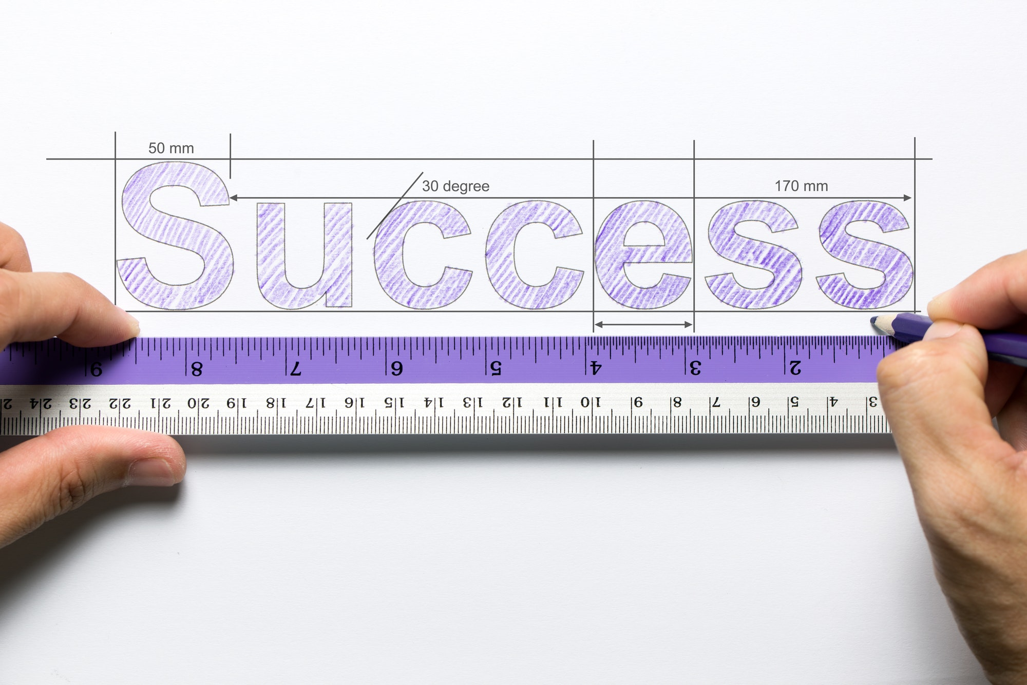 Measure success concept